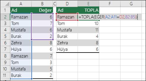 Eşleşmeyen aralık başvurularının #YOK hatasına neden olduğu dizi formülü örneği.  E2 hücresindeki formül {=TOPLA(EĞER(A2:A11=D2,B2:B5))} formülüdür ve CTRL+SHIFT+ENTER tuşlarıyla girilmesi gerekir.