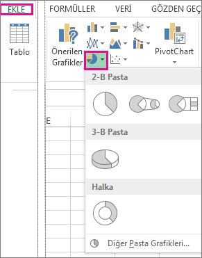 ekle sekmesindeki grafikler grubunda yer alan pasta grafik seçeneği