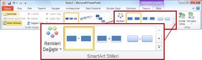 SmartArt Araçları'nın altındaki Tasarım sekmesi