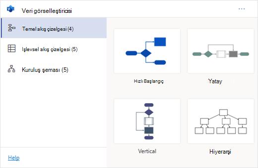 Veri görselleştiricisi eklentisinin aralarından seçim yapabileceğiniz birkaç tür diyagram vardır.