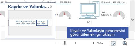 Bir diyagramın üzerinde gösterilen Kaydır ve Yakınlaştır penceresi