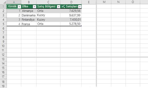 Excel çalışma kitabında bölmeleri bölme