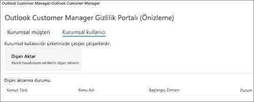 Ekran: Verme Outlook müşteri Yöneticisi çalışan verileri