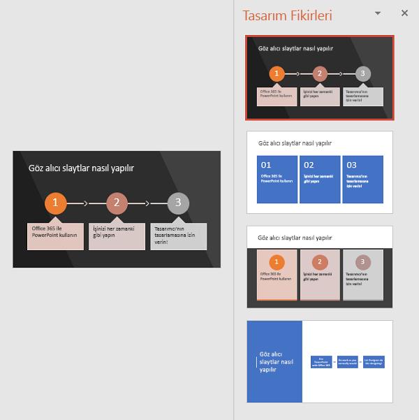 Tasarımcı, metni kolayca okunabilir SmartArt biçimine dönüştürme yolları önerir.