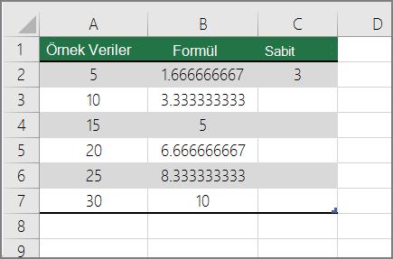 Nihai sonuç sayıları sabit tarafından ayırma