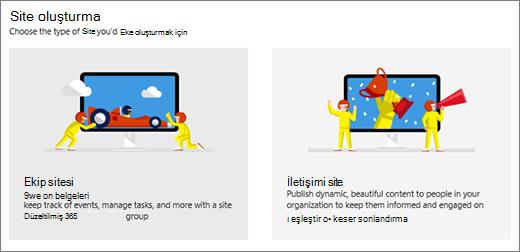 İki düzey şablonlarından birini tercih ekip veya iletişimi site.