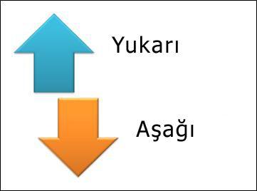 Karşılıklı Oklar SmartArt grafiği.