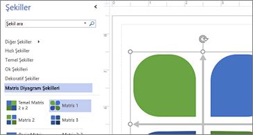 Resmin sol yarısında kullanılabilir şekiller listesi ve sağ yarısında seçilen sekil