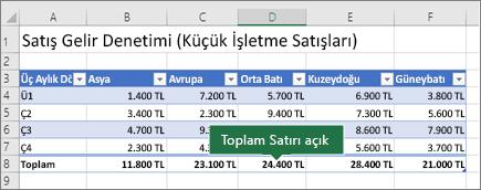 Toplam Satırının etkinleştirildiği Excel tablosu