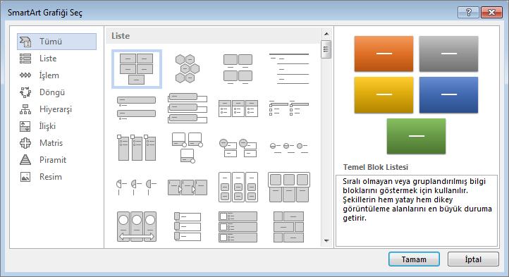 Bir SmartArt grafiği seçin iletişim kutusundaki seçenekler