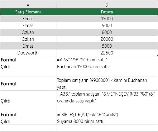 Metin ve sayıları birleştirme örnekleri