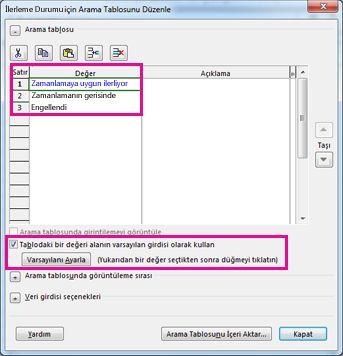 Arama Tablosunu Düzenle iletişim kutusu görüntüsü