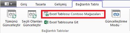Excel tablosunu gösteren Bağlı şerit