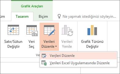 Seçili verileri düzenleme ile grafik araçları
