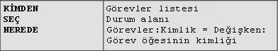 Örnek 2: Aramanın SQL sorgusuyla benzerliği