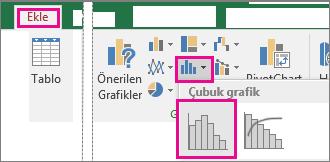 İstatistik Grafiği Ekle düğmesinden erişilen Çubuk Grafik komutu