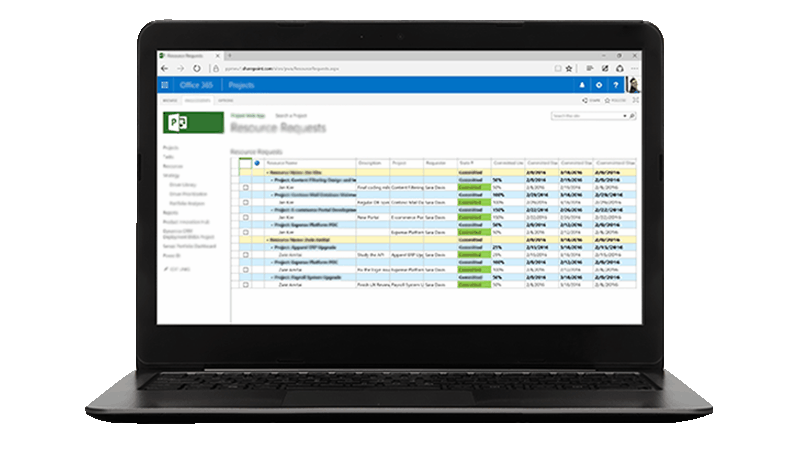 Proje Kaynak Yönetimi ekran görüntülerini gösteren bir dizüstü bilgisayar ve telefon