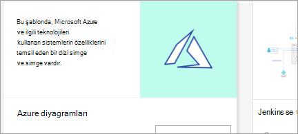 , Azure diyagram şablonunu göster