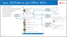 Lync 2010 ve Office 365 arasında geçiş yapma kılavuzuna ait küçük resim