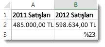 a2 hücresinde 485.000 lira, b2 hücresinde 598.634 lira ve b3 hücresinde %23 (iki sayı arasındaki değişim yüzdesi)
