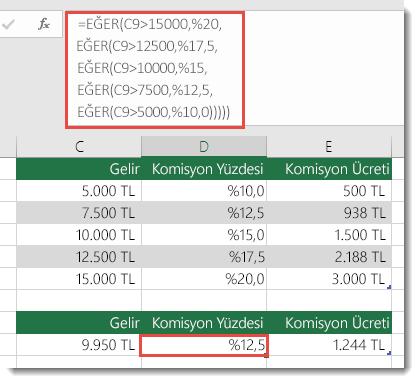D9 hücresindeki formül, EĞER(C9>15000,%20,EĞER(C9>12500,%17,5,EĞER(C9>10000,%15,EĞER(C9>7500,%12,5,EĞER(C9>5000,%10,0)))))