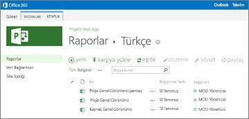 Project Online sitenizdeki Raporlar kitaplığında örnek raporlarınızı bulabilirsiniz