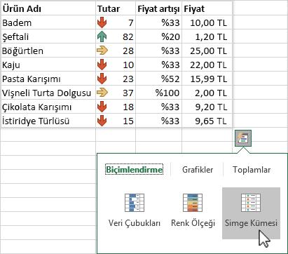 Hızlı Çözümleme özelliğini kullanarak verileri vurgulama