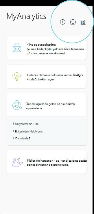 MyAnalytics sonuçları ekran görüntüsü