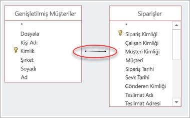 iki tablo arasındaki birleştirmenin ekran görüntüsü