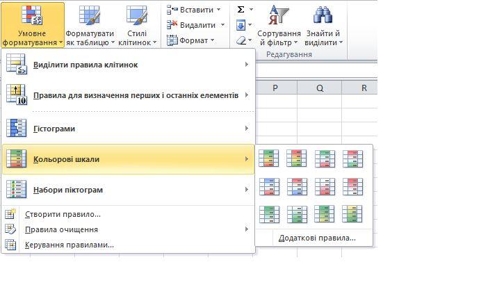 колірні шкали для умовного форматування