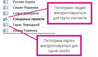 Піктограма із зображенням людей для групи контактів і піктограма із зображенням картки для окремих користувачів