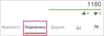 """натисніть кнопку """"поділитися"""" на сайті youtube"""