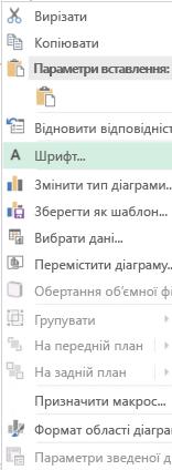 Знімок екрана: параметри, доступні в контекстному меню після виділення підписів осі категорій, зокрема виділено параметр шрифт.