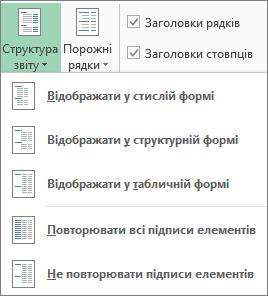 Структура звіту