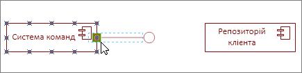 """Фігуру """"Наданий інтерфейс"""" склеєно з фігурою """"Компонент"""""""