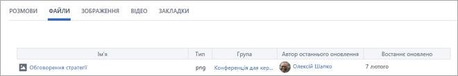 Виберіть файли, щоб переглянути всі файли, створені користувачем