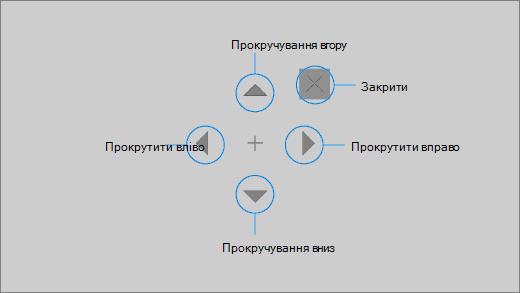Кнопка прокрутки для керування поглядом дає змогу швидко прокрутити веб-сторінку або програму.