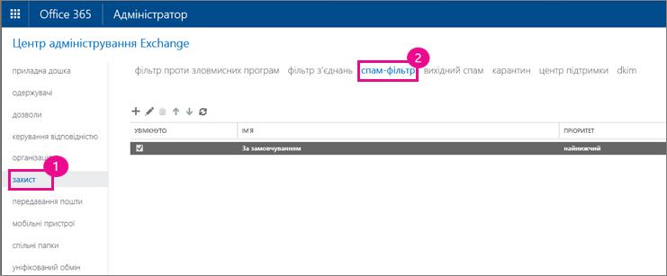 """У Центрі адміністрування Exchange виберіть """"захист"""", а потім– """"спам-фільтр"""""""