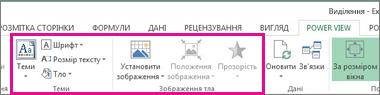 Знаряддя для форматування звітів у надбудові Power View