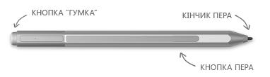 Перо Surface із виносками для гумки, наконечника та кнопки правої кнопки миші