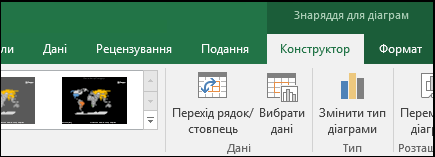 Картодіаграма Excel: знаряддя на стрічці