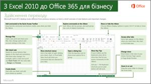 Ескіз посібника з переходу від Excel 2010 до Office 365