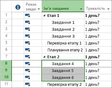 Знімок екрана: виділені завдання в плані проекту.