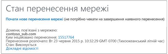 Знімок екрана: стан перенесення мережі – виконується перенесення мережі Yammer