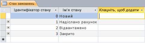 Стовпець «Клацніть, щоб додати» у вікні табличного подання даних