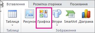 Вставлення графіки в програмі Office 2010
