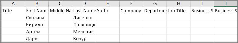 Приклад файлу CSV після експорту контактів із програми Outlook