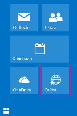 """Виберіть плитку """"Сайти"""", щоб переглянути список сайтів SharePoint"""