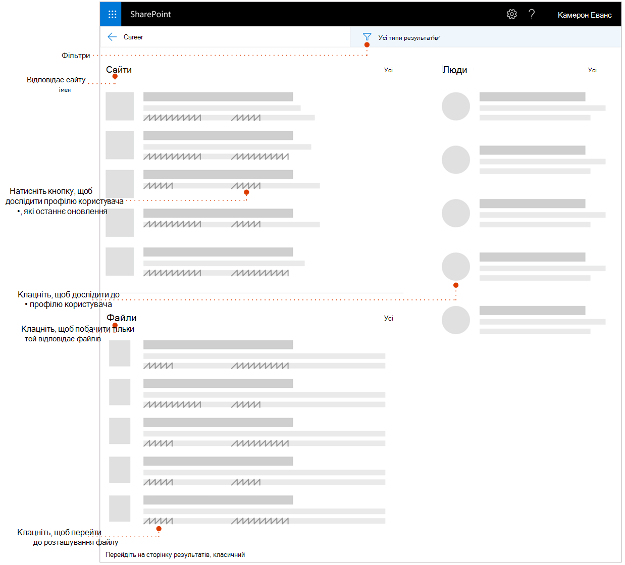 Знімок екрана: пошук результатів сторінки з вказівники на елементи для огляду.
