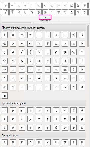 Список всіх доступних формула символів